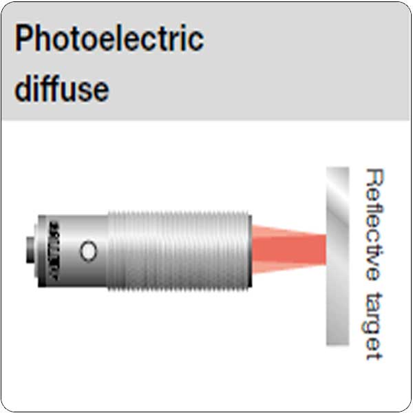 Photoelectric diffuse